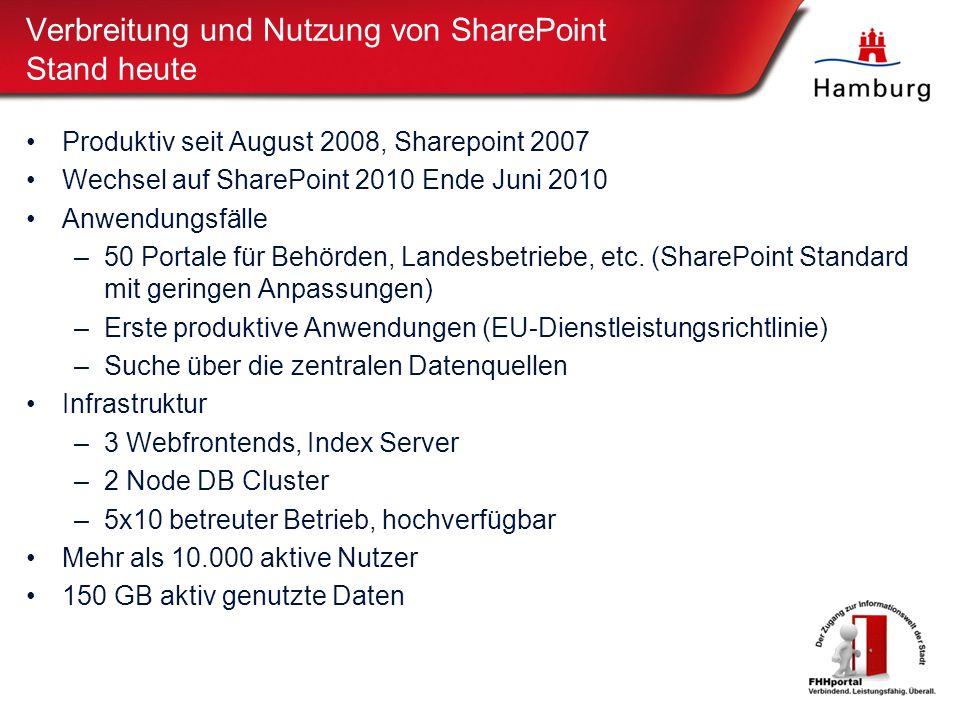 Verbreitung und Nutzung von SharePoint Stand heute