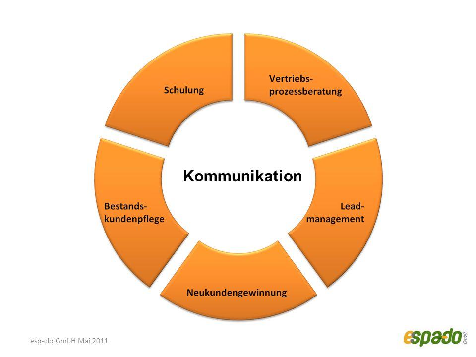 Kommunikation espado GmbH Mai 2011
