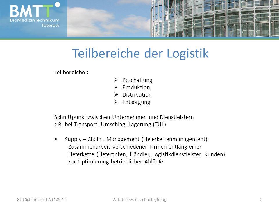 Teilbereiche der Logistik