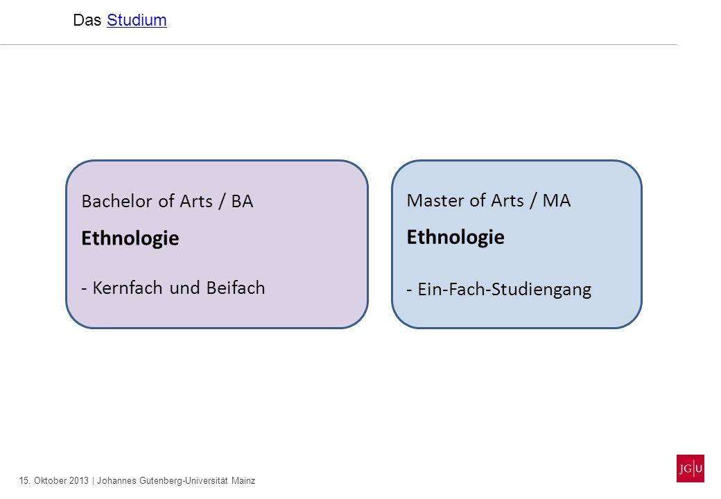 Ethnologie Ethnologie Bachelor of Arts / BA - Kernfach und Beifach