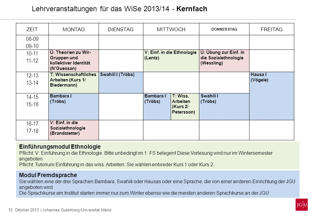 Lehrveranstaltungen für das WiSe 2013/14 - Kernfach