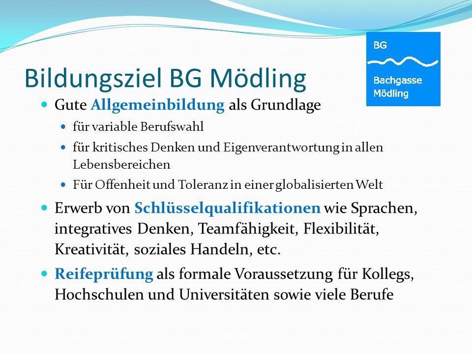 Bildungsziel BG Mödling