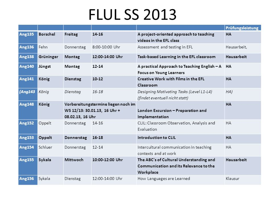 FLUL SS 2013 Prüfungsleistung Ang135 Borschel Freitag 14-16