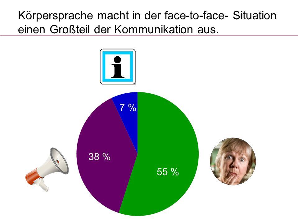 Körpersprache macht in der face-to-face- Situation einen Großteil der Kommunikation aus.