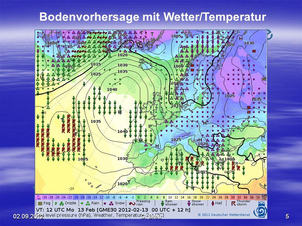 Bodenvorhersage mit Wetter/Temperatur