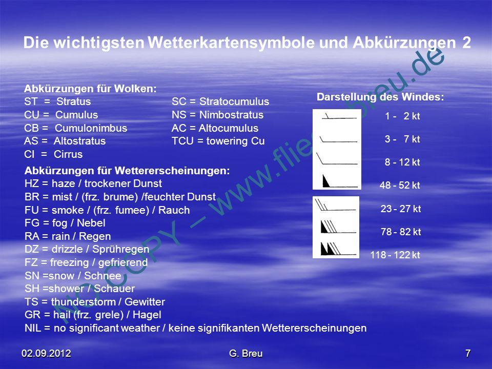 Die wichtigsten Wetterkartensymbole und Abkürzungen 2