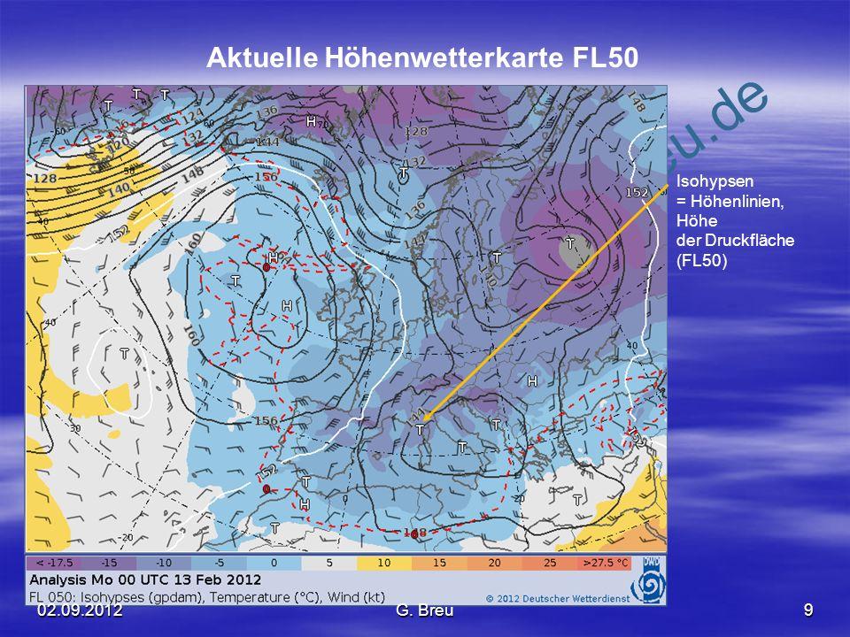 Aktuelle Höhenwetterkarte FL50