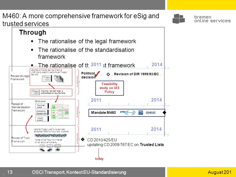 M460: A more comprehensive framework for eSig and trusted services