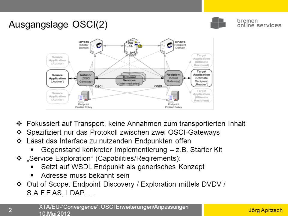 Ausgangslage OSCI(2) Fokussiert auf Transport, keine Annahmen zum transportierten Inhalt. Spezifiziert nur das Protokoll zwischen zwei OSCI-Gateways.