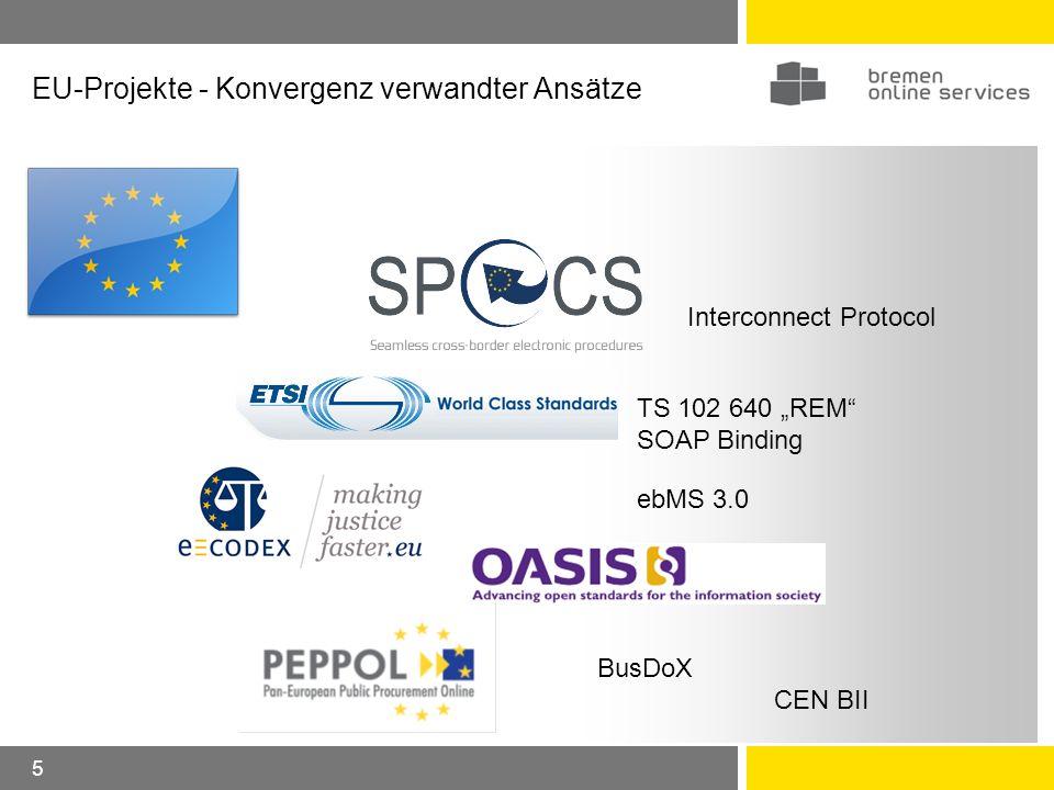 EU-Projekte - Konvergenz verwandter Ansätze