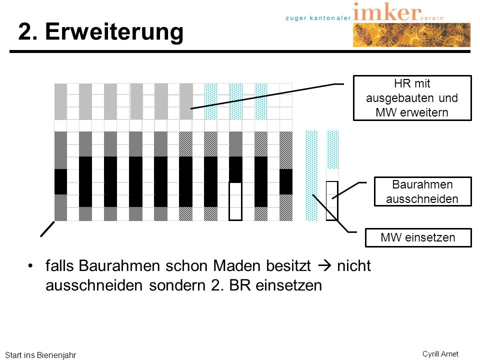 2. Erweiterung HR mit ausgebauten und MW erweitern. Baurahmen ausschneiden. MW einsetzen.