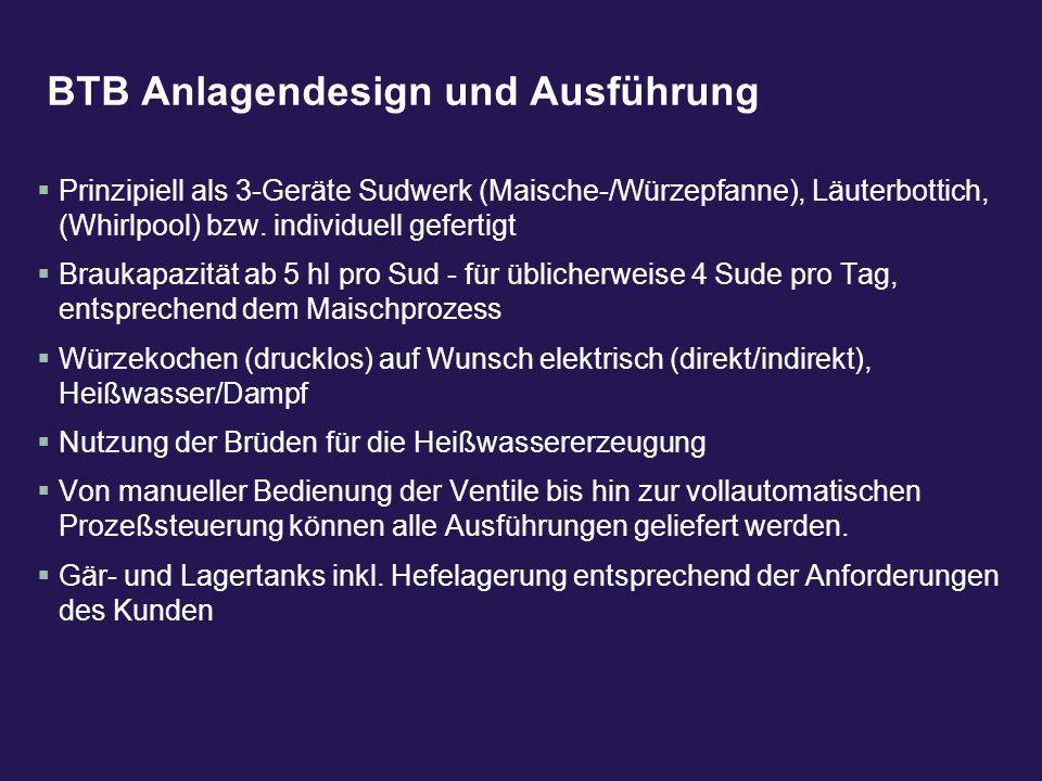BTB Anlagendesign und Ausführung