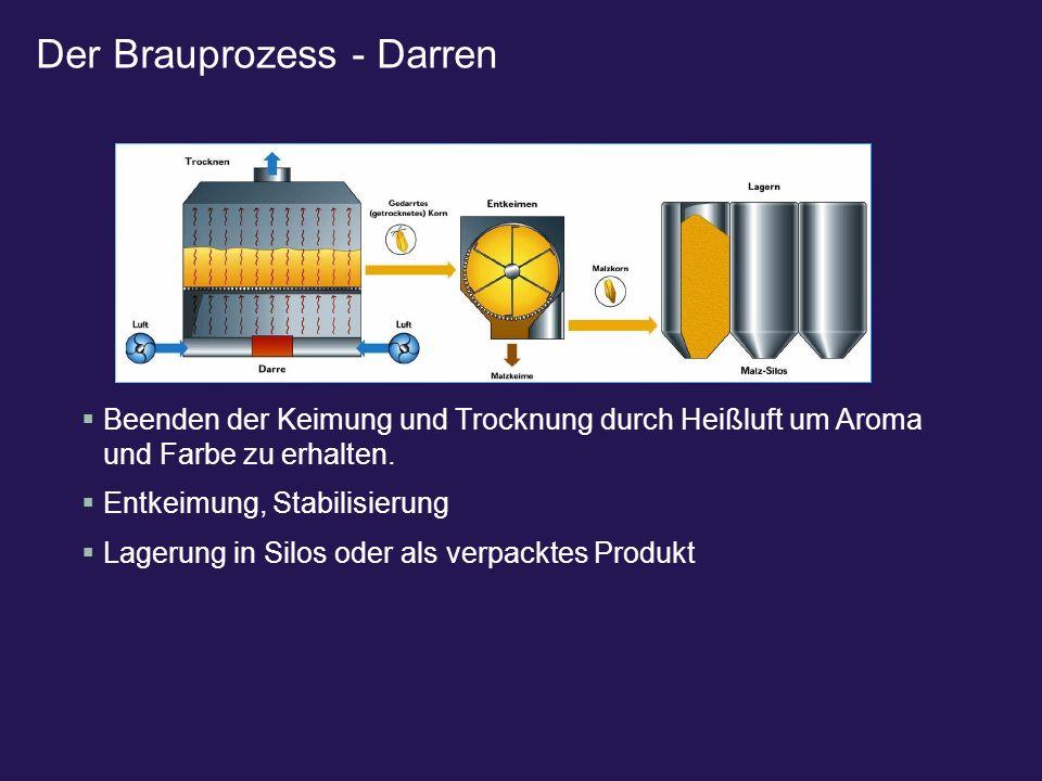 Der Brauprozess - Darren