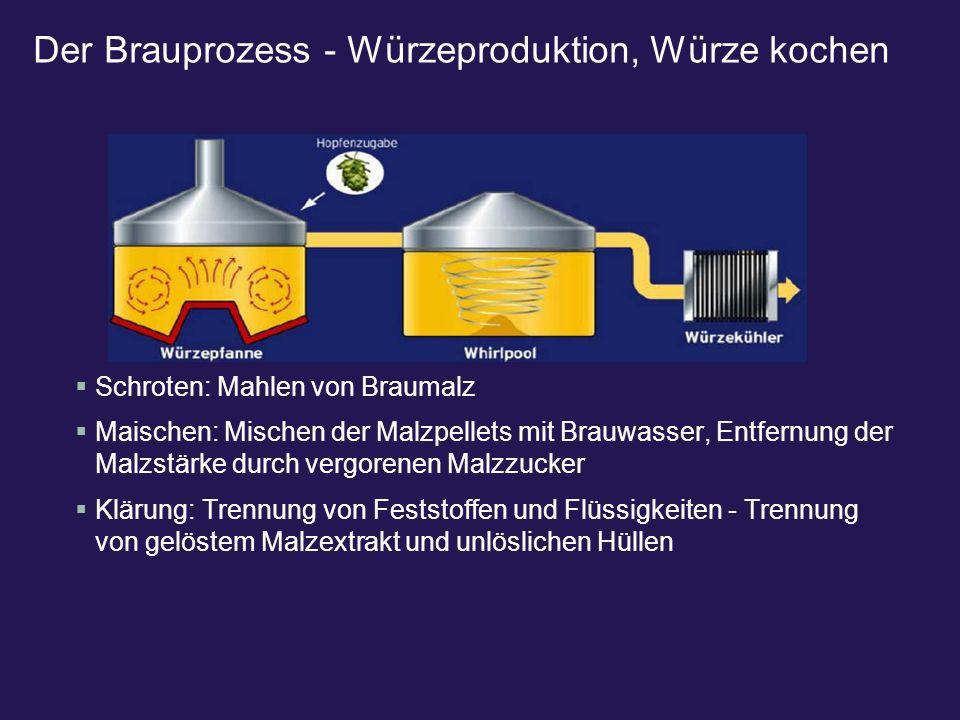 Der Brauprozess - Würzeproduktion, Würze kochen