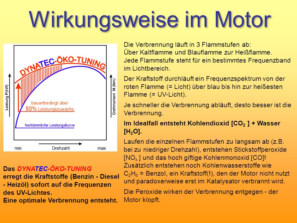 Wirkungsweise im Motor