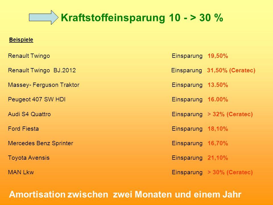 Kraftstoffeinsparung 10 - > 30 %