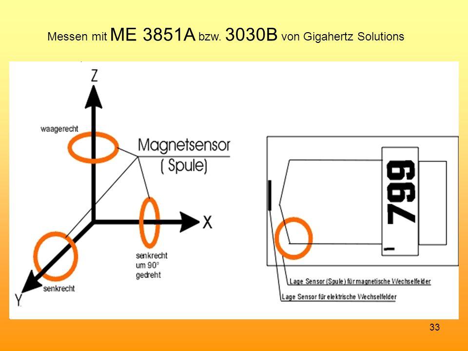 Messen mit ME 3851A bzw. 3030B von Gigahertz Solutions