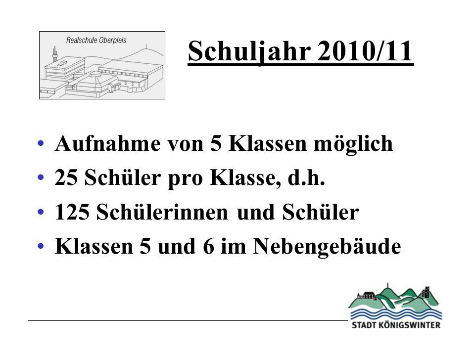 Schuljahr 2010/11 Aufnahme von 5 Klassen möglich