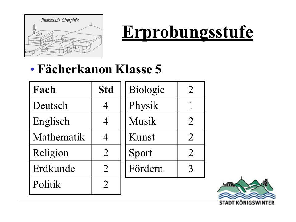 Erprobungsstufe Fach Std Deutsch 4 Englisch Mathematik Religion 2