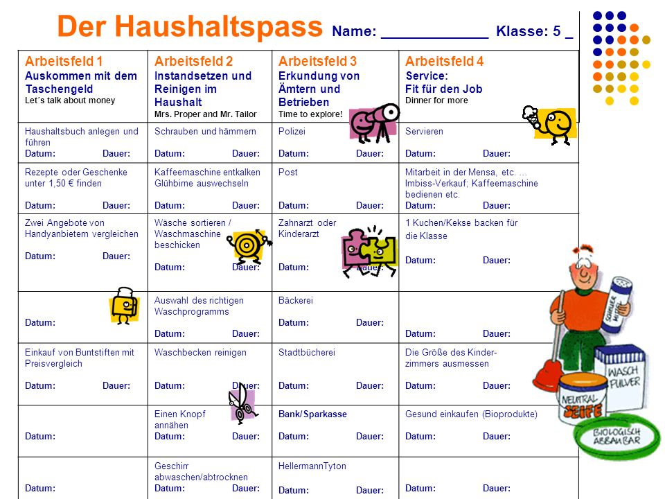 Der Haushaltspass Name: _____________ Klasse: 5 _