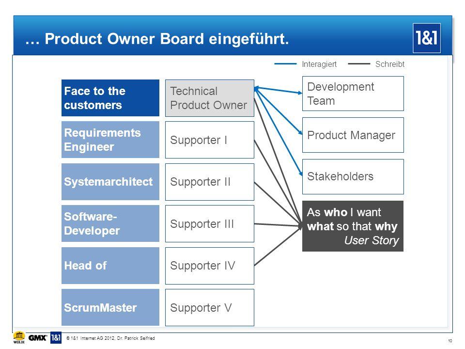 … Product Owner Board eingeführt.