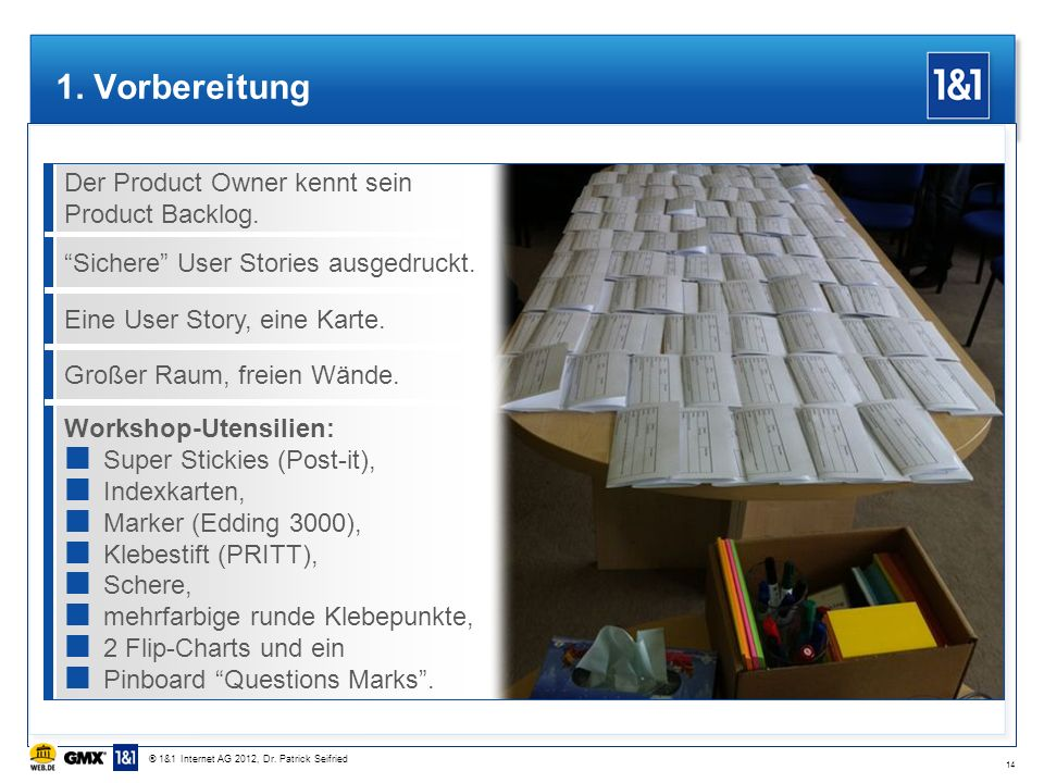 1. Vorbereitung Der Product Owner kennt sein Product Backlog.