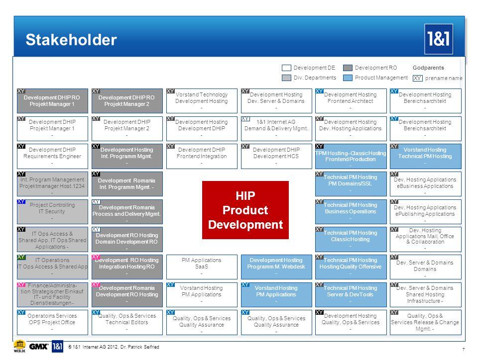 HIP Product Development