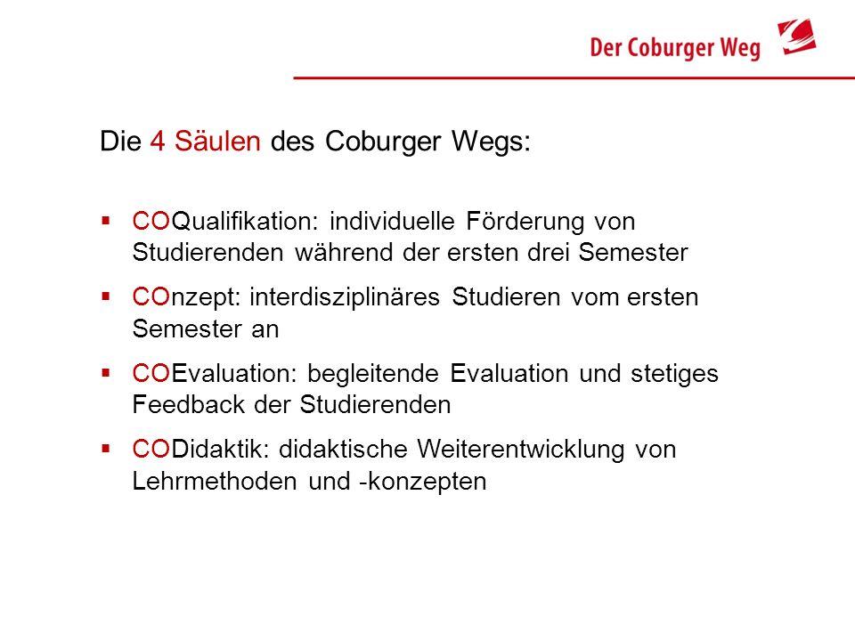 Die 4 Säulen des Coburger Wegs: