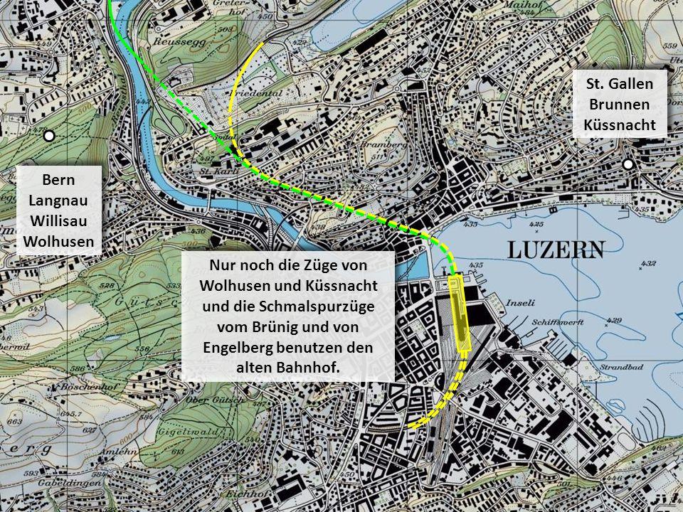 St. Gallen Brunnen Küssnacht Bern Langnau Willisau Wolhusen