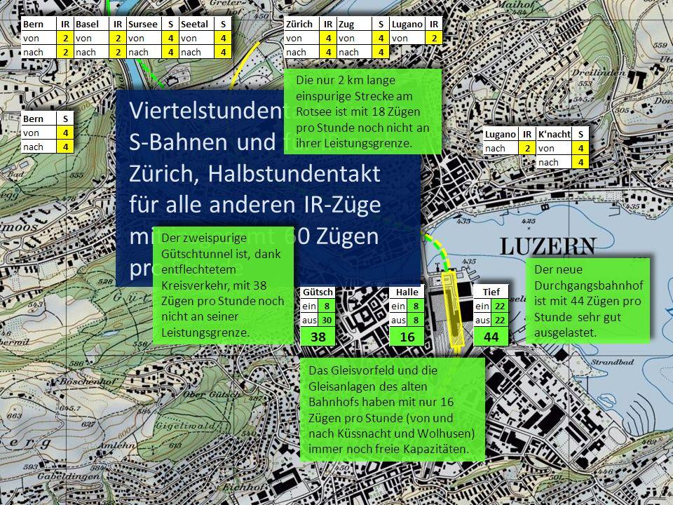 Die nur 2 km lange einspurige Strecke am Rotsee ist mit 18 Zügen pro Stunde noch nicht an ihrer Leistungsgrenze.