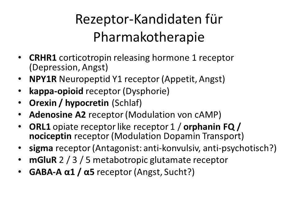 Rezeptor-Kandidaten für Pharmakotherapie