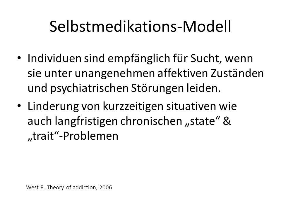 Selbstmedikations-Modell