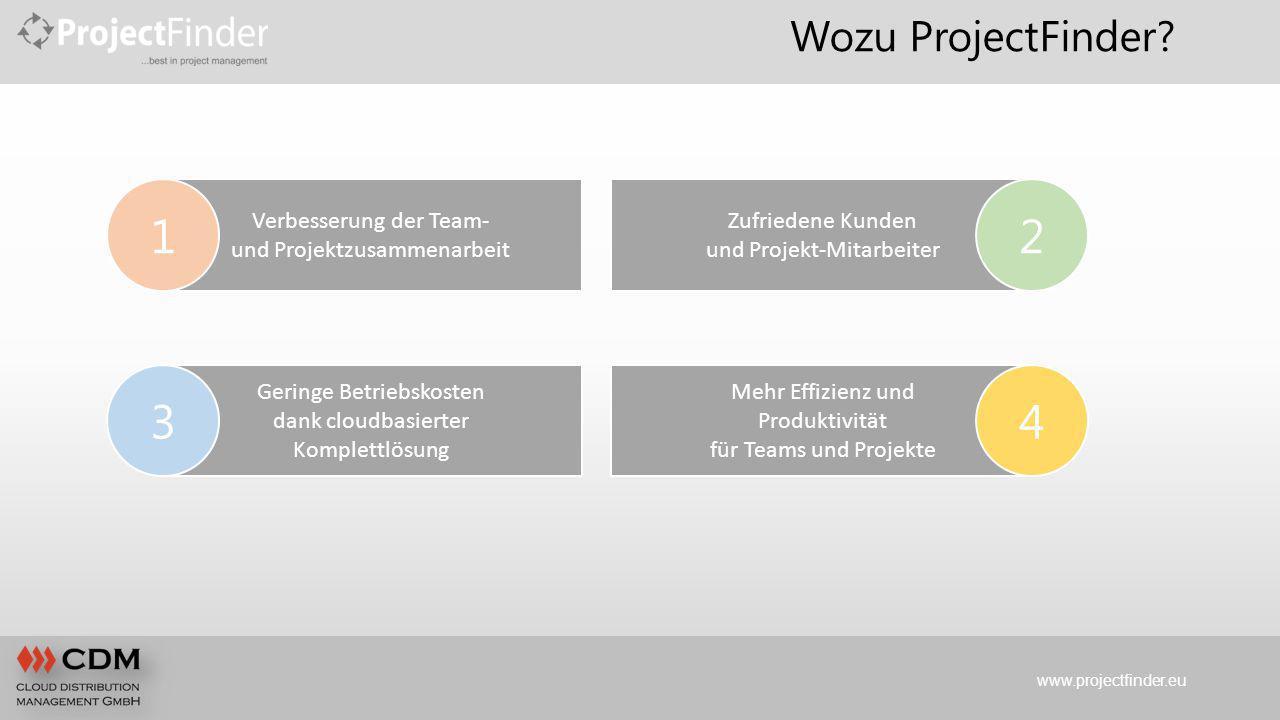 Wozu ProjectFinder Verbesserung der Team- und Projektzusammenarbeit. 1. Zufriedene Kunden und Projekt-Mitarbeiter.