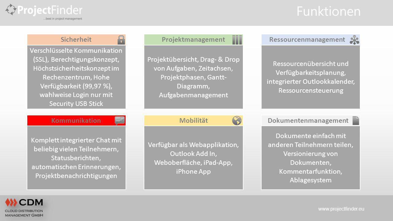 Funktionen Sicherheit Projektmanagement Ressourcenmanagement