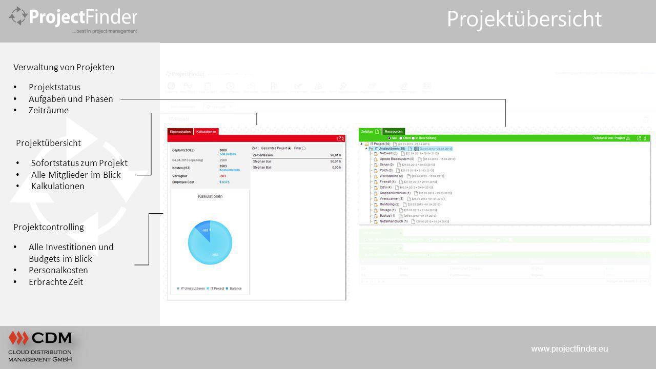 Projektübersicht Verwaltung von Projekten Projektstatus