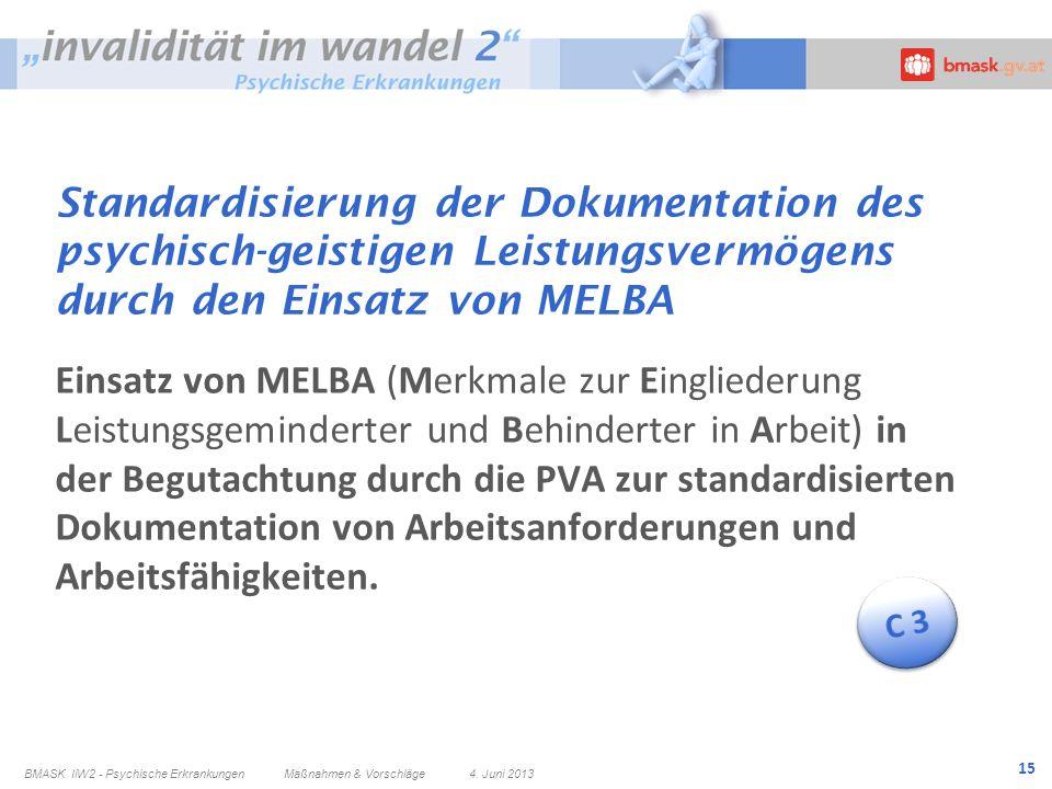 Standardisierung der Dokumentation des psychisch-geistigen Leistungsvermögens durch den Einsatz von MELBA