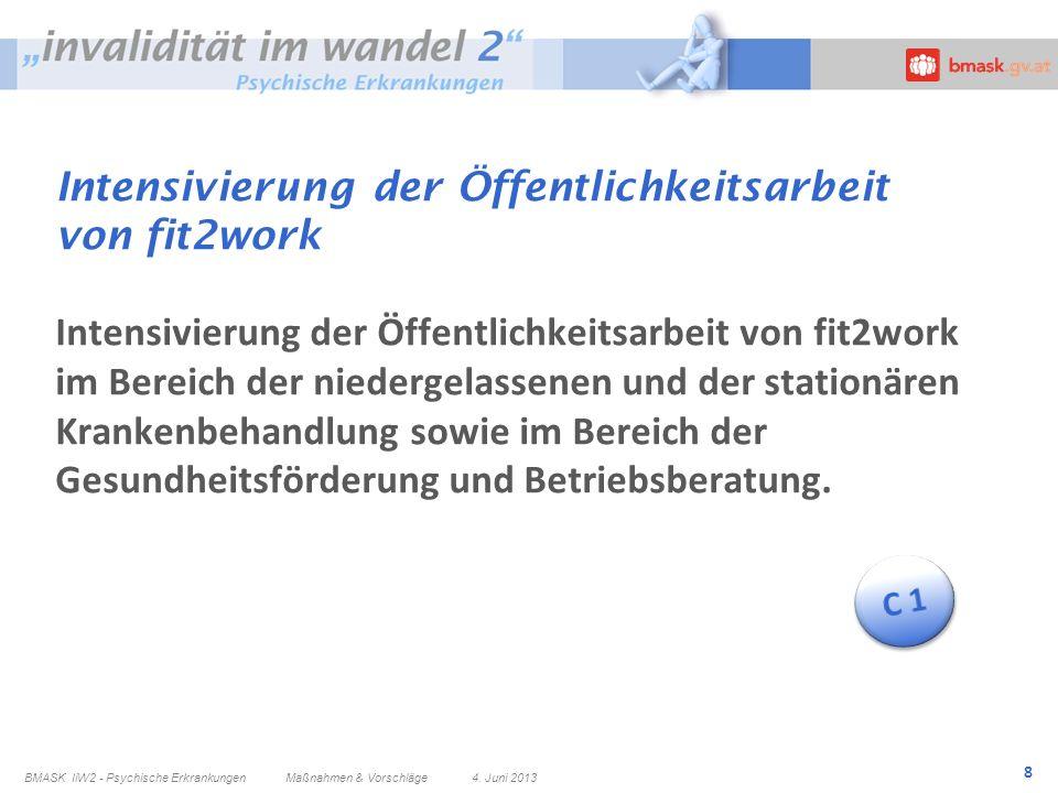 Intensivierung der Öffentlichkeitsarbeit von fit2work