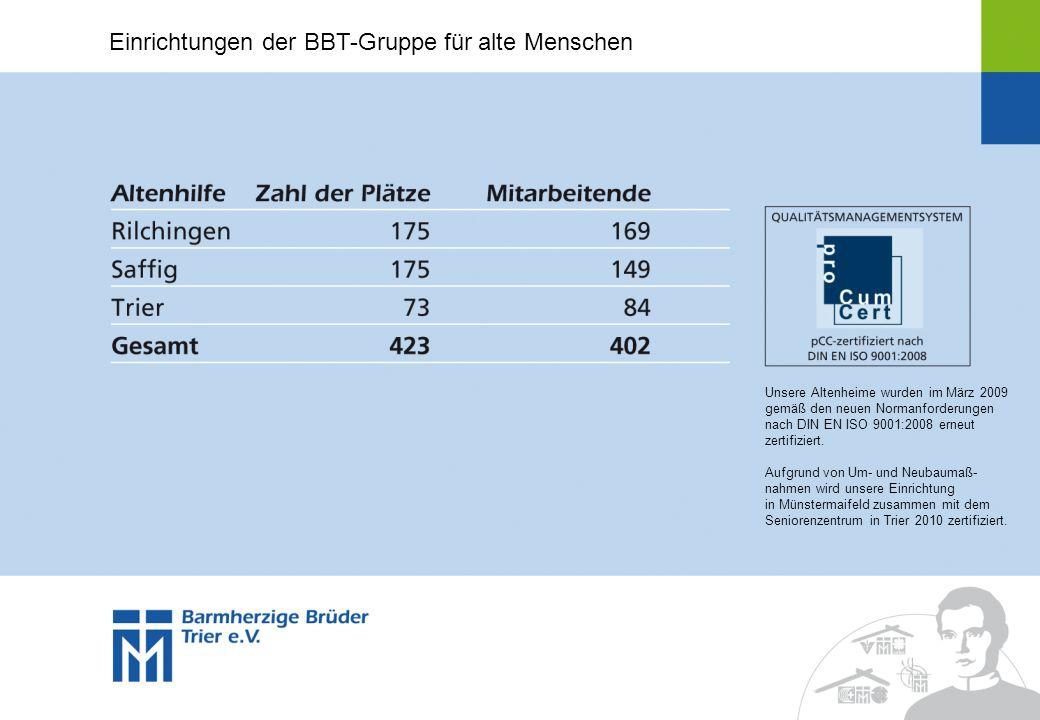 Einrichtungen der BBT-Gruppe für alte Menschen