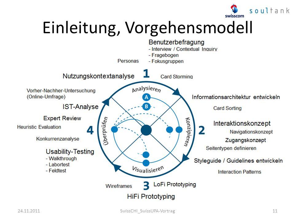 Einleitung, Vorgehensmodell
