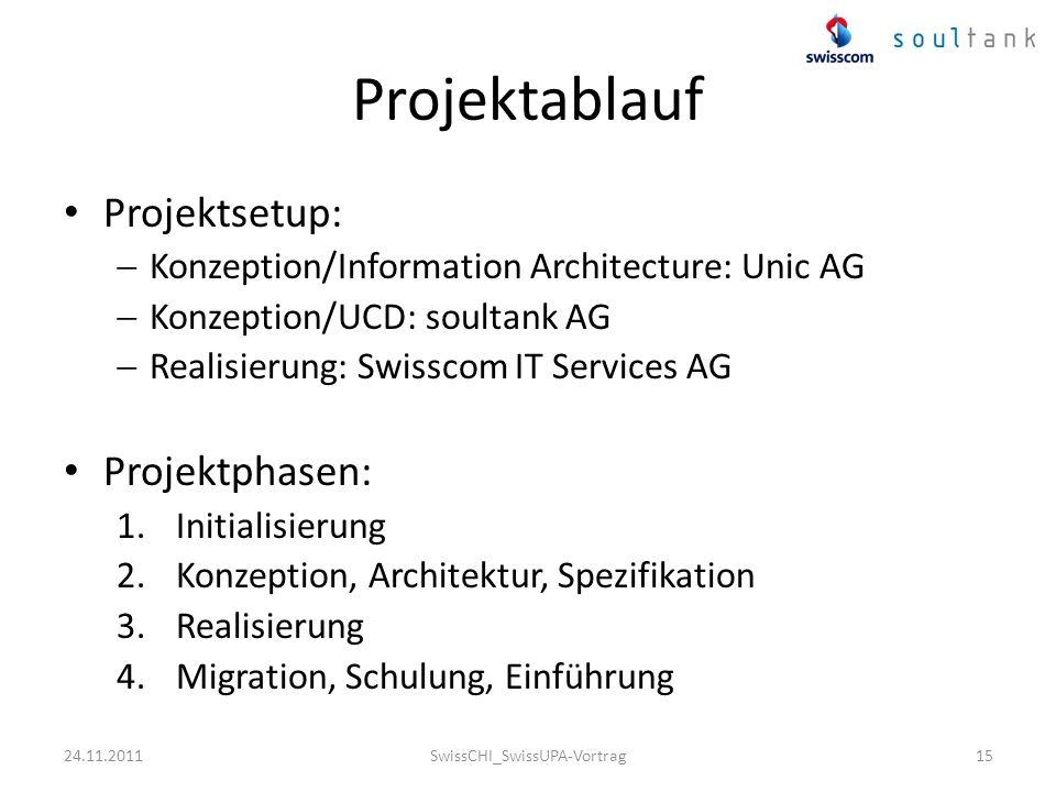 SwissCHI_SwissUPA-Vortrag