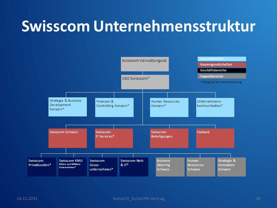 Swisscom Unternehmensstruktur