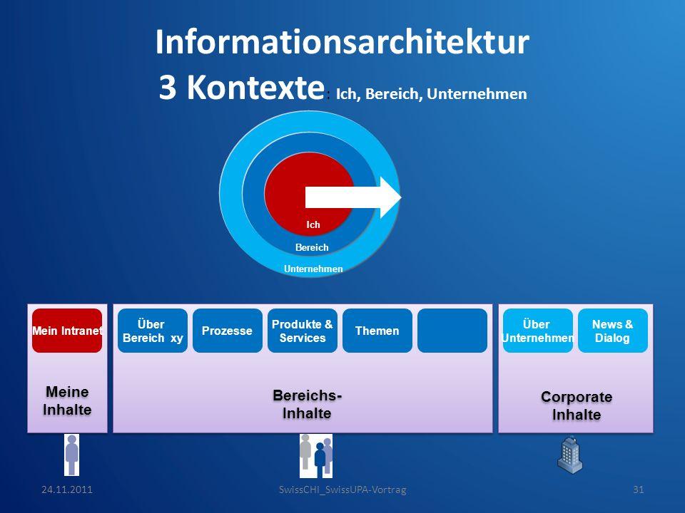 Informationsarchitektur 3 Kontexte: Ich, Bereich, Unternehmen
