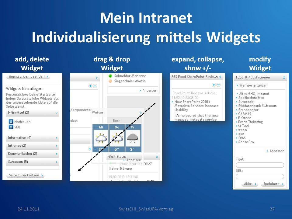 Mein Intranet Individualisierung mittels Widgets