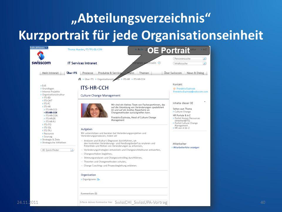 """""""Abteilungsverzeichnis Kurzportrait für jede Organisationseinheit"""