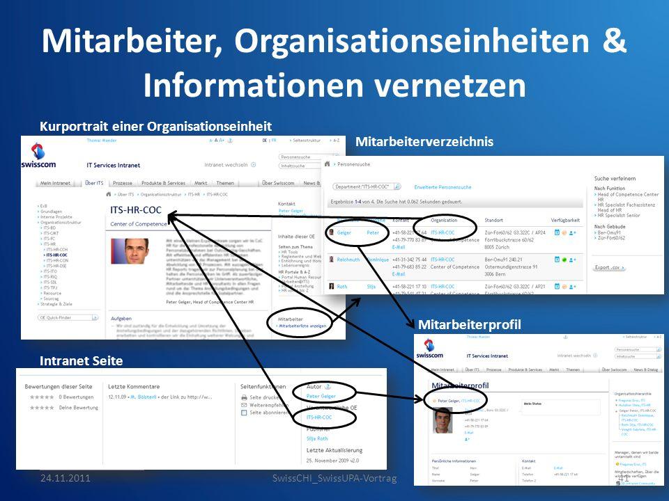 Mitarbeiter, Organisationseinheiten & Informationen vernetzen