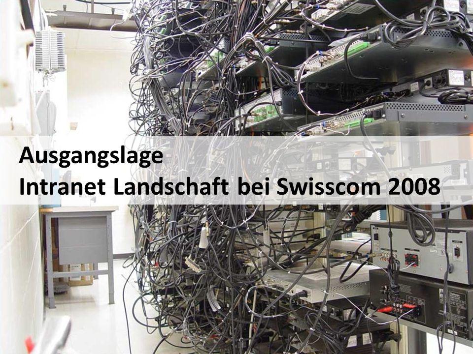 Ausgangslage Intranet Landschaft bei Swisscom 2008
