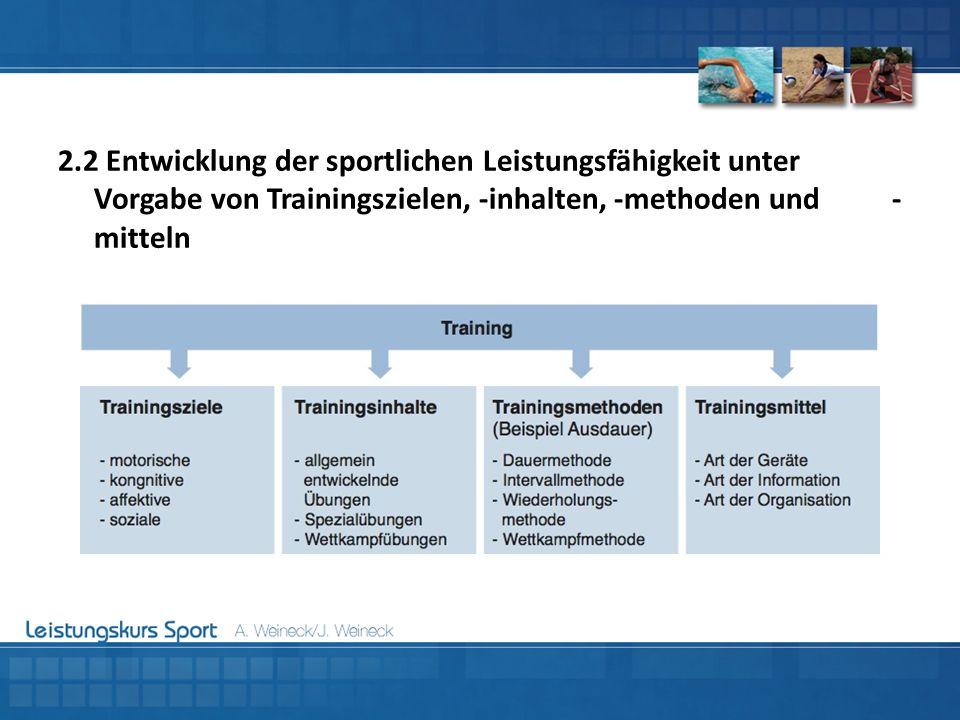 2.2 Entwicklung der sportlichen Leistungsfähigkeit unter Vorgabe von Trainingszielen, -inhalten, -methoden und -mitteln