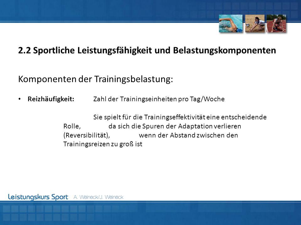 2.2 Sportliche Leistungsfähigkeit und Belastungskomponenten Komponenten der Trainingsbelastung: