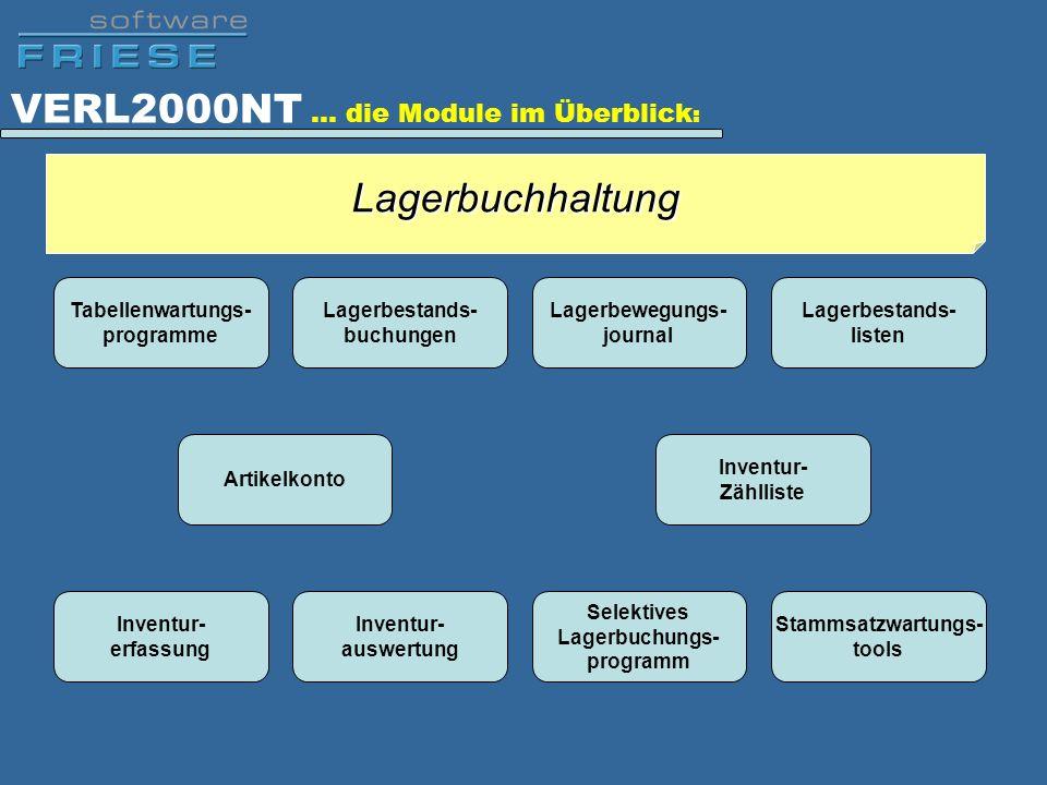 VERL2000NT … die Module im Überblick: