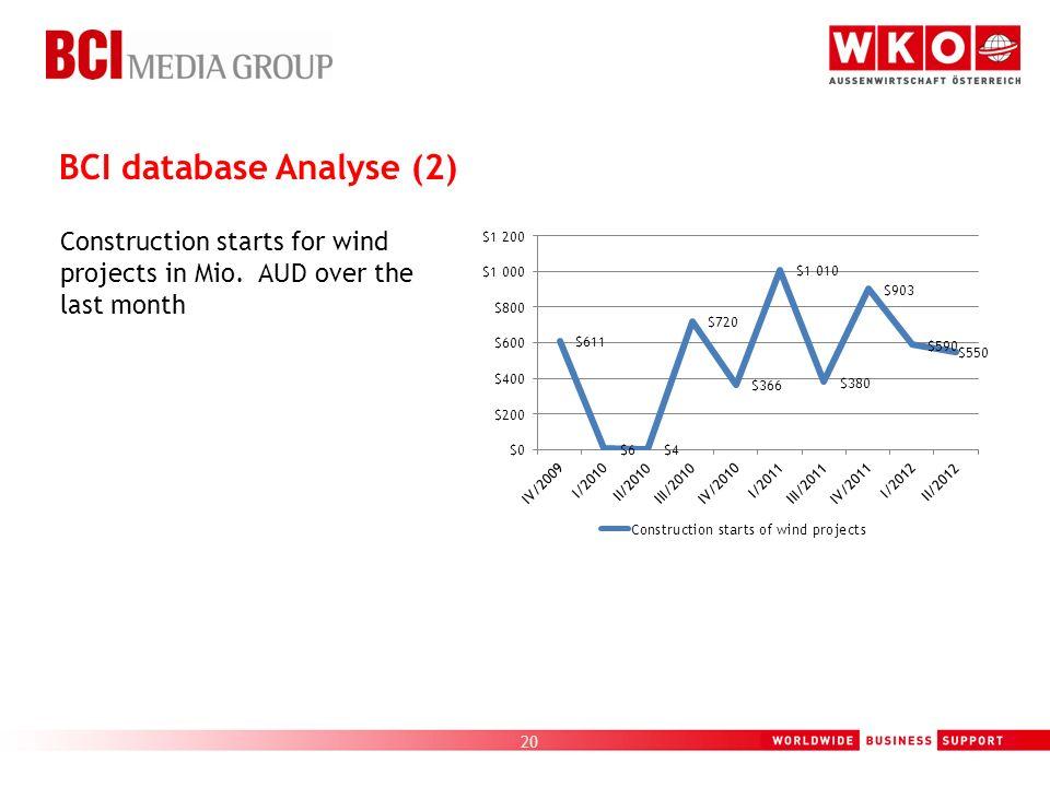 BCI database Analyse (2)